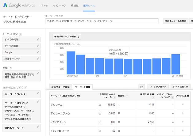 GoogleAdwords「キーワードプランナー」
