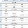 プレスリリース配信サービスを徹底比較!コストやメディア数では選べない